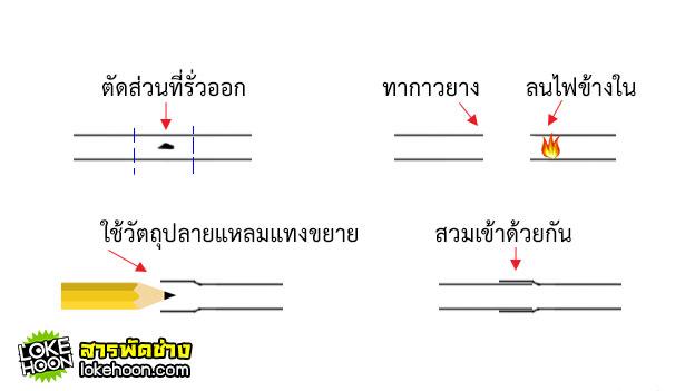 สารพัดช่าง - วิธีซ่อมสายยาง สายปั้มลม ที่รั่ว-2